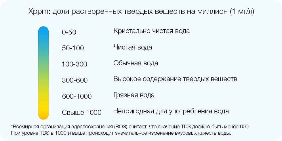 tds_automatic_feeder_opisanie_9.jpg
