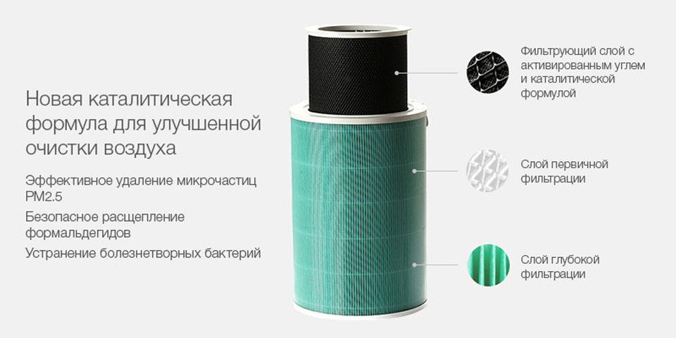 filter for Xiaomi Mi Air Purifier 2_1.jpg
