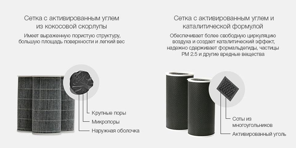 filter for Xiaomi Mi Air Purifier 2_3.jpg